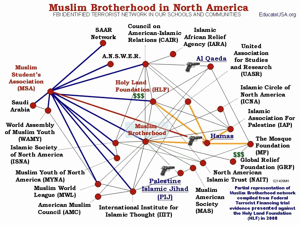 muslim_brotherhood